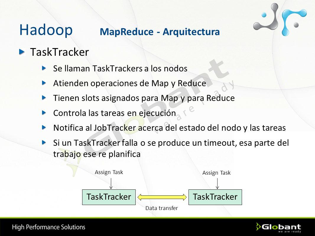 Hadoop TaskTracker Se llaman TaskTrackers a los nodos Atienden operaciones de Map y Reduce Tienen slots asignados para Map y para Reduce Controla las