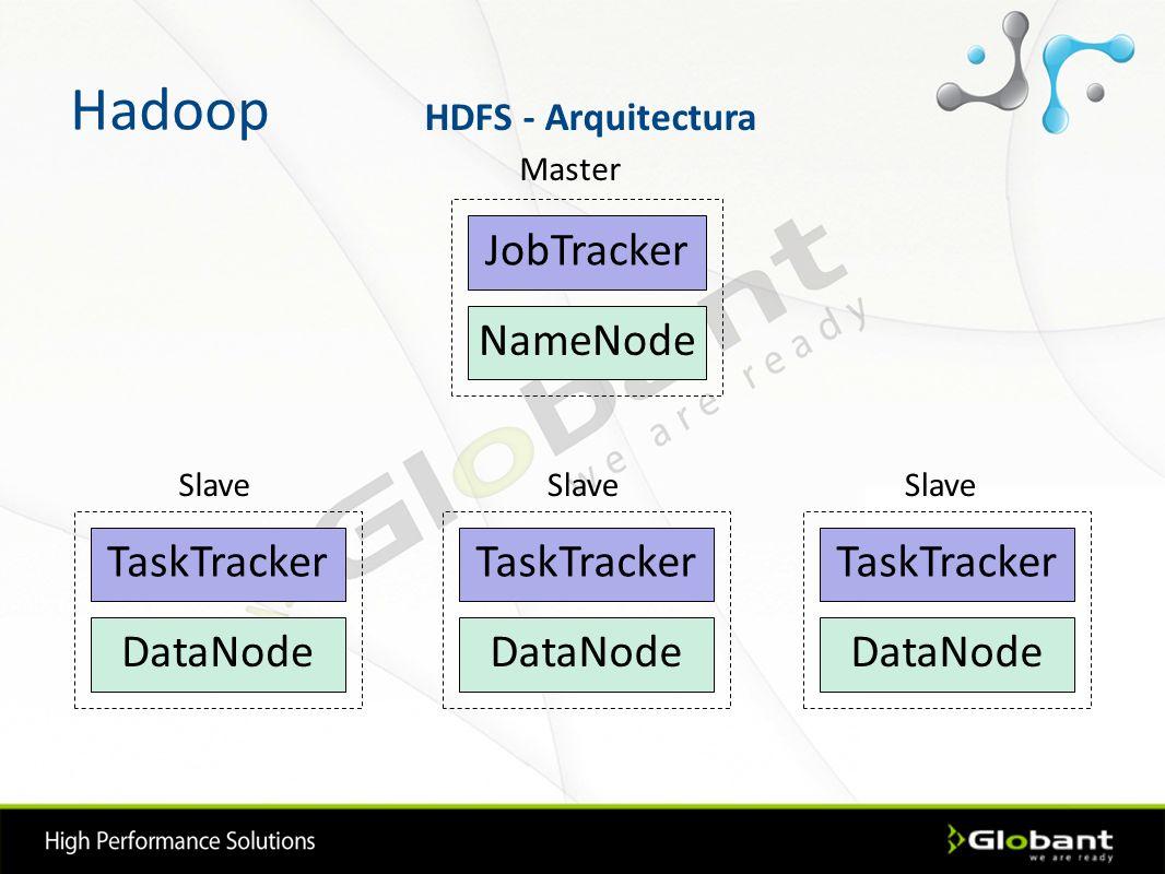 Hadoop NameNode JobTracker DataNode TaskTracker DataNode TaskTracker DataNode TaskTracker Master Slave HDFS - Arquitectura