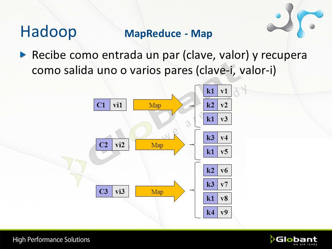 Hadoop Recibe como entrada un par (clave, valor) y recupera como salida uno o varios pares (clave-i, valor-i) k1v1 k2v2 k1v3 k3v4 k1v5 k2v6 k3v7 k1v8