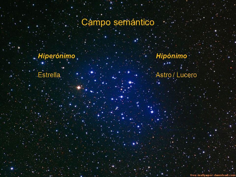 Campo semántico HiperónimoHipónimo EstrellaAstro / Lucero
