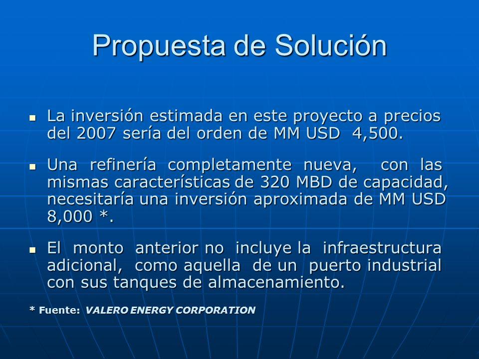 Propuesta de Solución La inversión estimada en este proyecto a precios del 2007 sería del orden de MM USD 4,500. La inversión estimada en este proyect