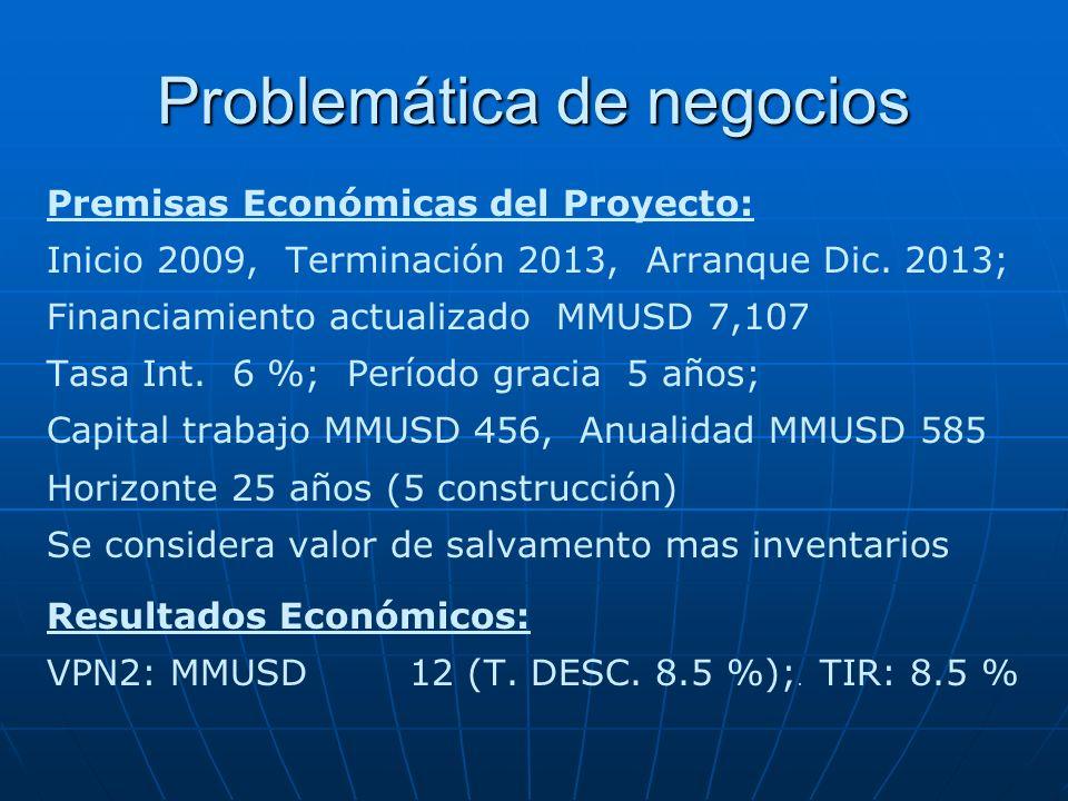 Problemática de negocios Premisas Económicas del Proyecto: Inicio 2009, Terminación 2013, Arranque Dic. 2013; Financiamiento actualizado MMUSD 7,107 T