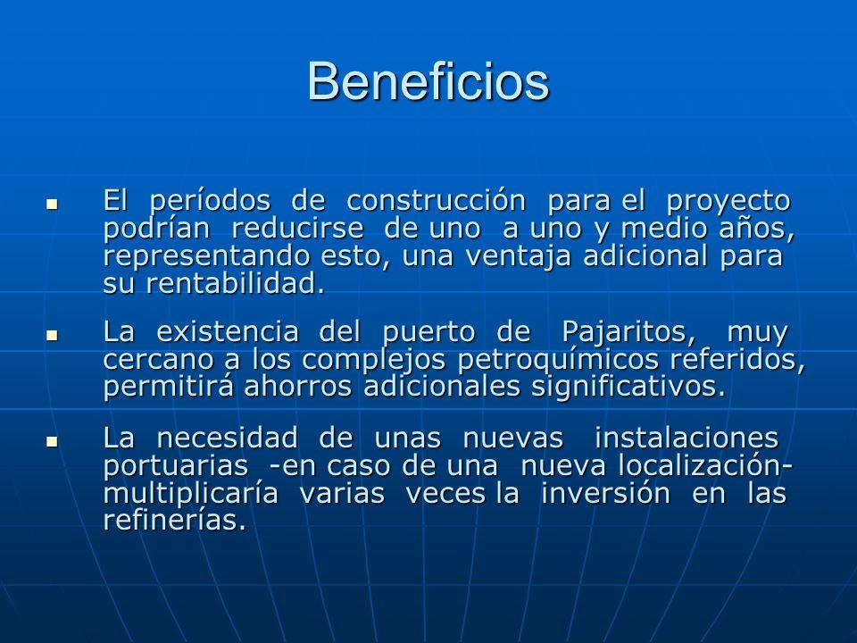 Beneficios El períodos de construcción para el proyecto podrían reducirse de uno a uno y medio años, representando esto, una ventaja adicional para su