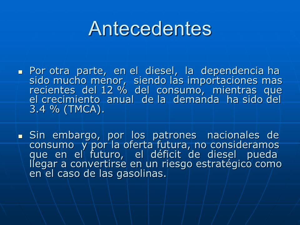 Antecedentes Demanda Producción T M C A = 3.4 % Importaciones Reconfiguración de Minatitlán 42 98 Reconfiguraciones de Tula, S.