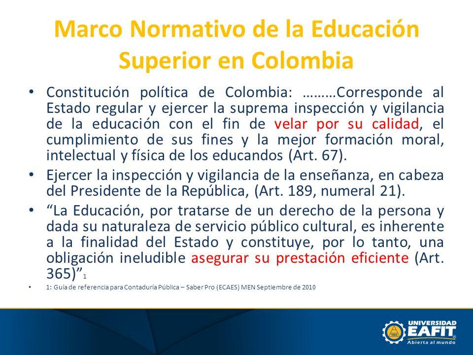 Marco Normativo de la Educación Superior en Colombia Constitución política de Colombia: ………Corresponde al Estado regular y ejercer la suprema inspecci