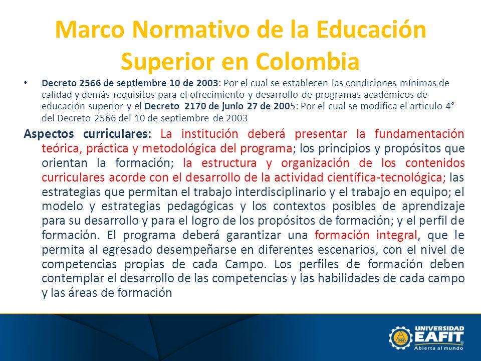 Marco Normativo de la Educación Superior en Colombia Decreto 2566 de septiembre 10 de 2003: Por el cual se establecen las condiciones mínimas de calid