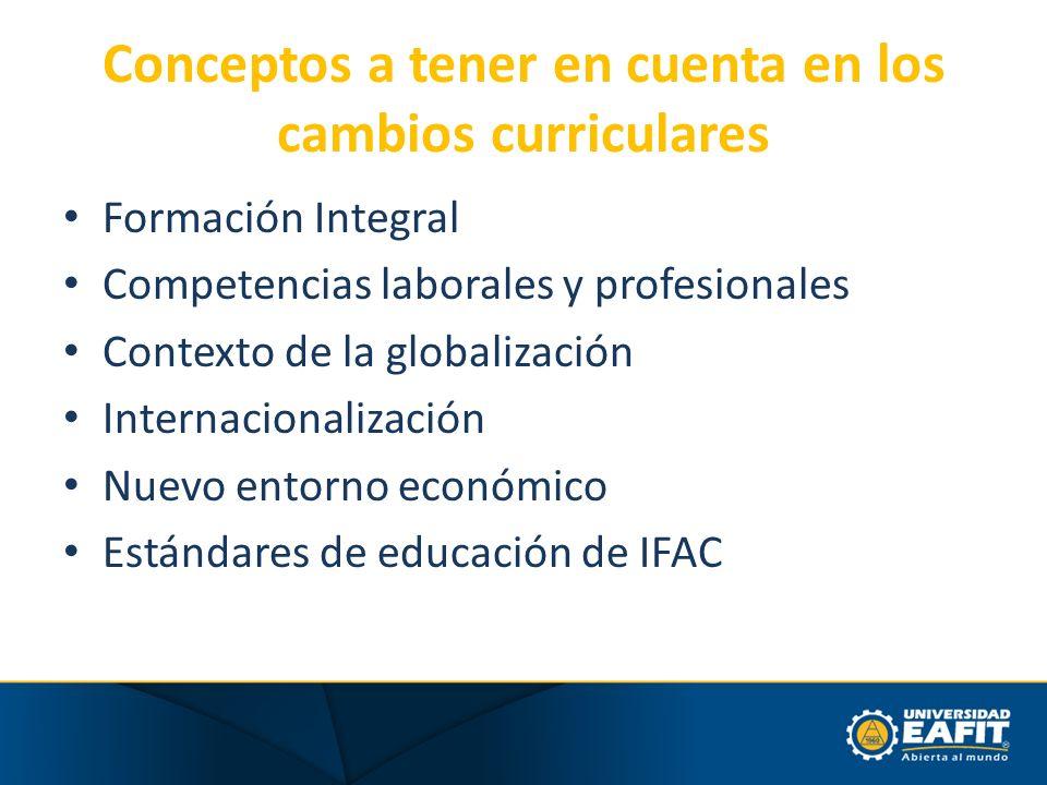 Conceptos a tener en cuenta en los cambios curriculares Formación Integral Competencias laborales y profesionales Contexto de la globalización Interna