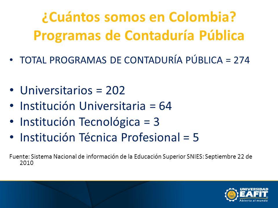 ¿Cuántos somos en Colombia? Programas de Contaduría Pública TOTAL PROGRAMAS DE CONTADURÍA PÚBLICA = 274 Universitarios = 202 Institución Universitaria