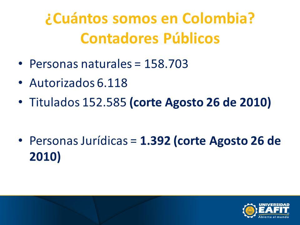 ¿Cuántos somos en Colombia? Contadores Públicos Personas naturales = 158.703 Autorizados 6.118 Titulados 152.585 (corte Agosto 26 de 2010) Personas Ju