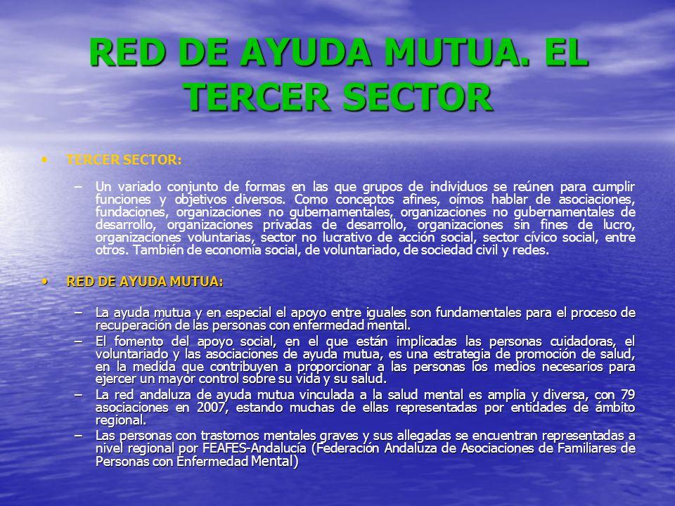 RED DE AYUDA MUTUA. EL TERCER SECTOR TERCER SECTOR: – –Un variado conjunto de formas en las que grupos de individuos se reúnen para cumplir funciones