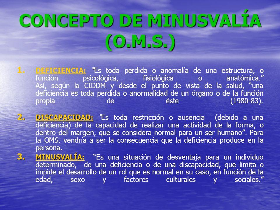 CONCEPTO DE MINUSVALÍA (O.M.S.) 1. 1. DEFICIENCIA: Es toda perdida o anomalía de una estructura, o función psicológica, fisiológica o anatómica. Así,