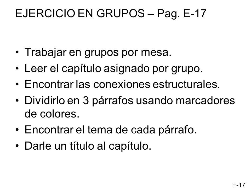 EJERCICIO EN GRUPOS – Pag. E-17 Trabajar en grupos por mesa. Leer el capítulo asignado por grupo. Encontrar las conexiones estructurales. Dividirlo en