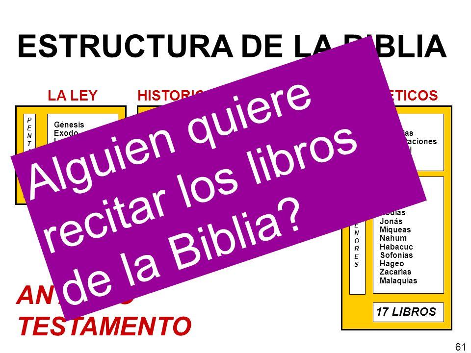ESTRUCTURA DE LA BIBLIA HISTORICOS Josué Jueces Rut I Samuel II Samuel I Reyes II Reyes I Crónicas II Crónicas Esdras Nehemías Ester 12 LIBROS Génesis