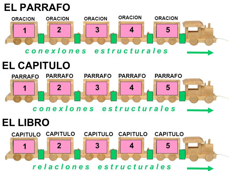 EL PARRAFO ORACION 1 2 3 4 5 c o n e x I o n e s e s t r u c t u r a l e s PARRAFO 1 2 3 4 5 c o n e x I o n e s e s t r u c t u r a l e s EL CAPITULO