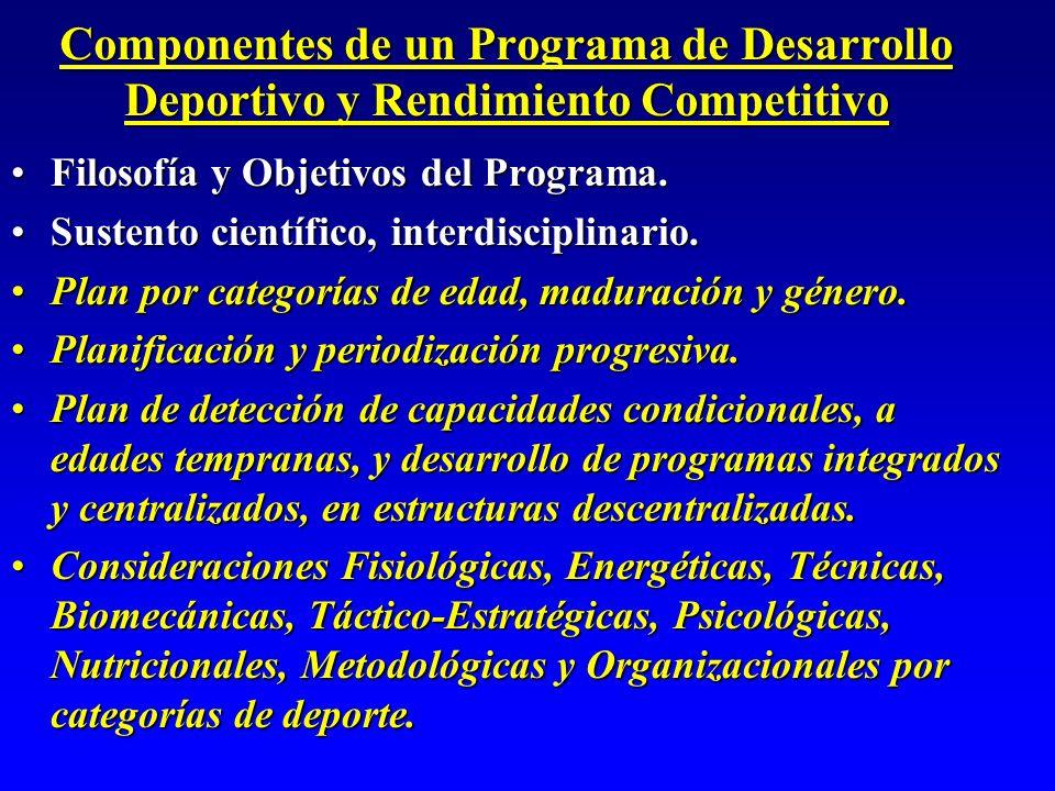 Componentes de un Programa de Desarrollo Deportivo y Rendimiento Competitivo Filosofía y Objetivos del Programa.Filosofía y Objetivos del Programa. Su