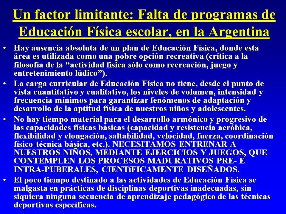 Un factor limitante: Falta de programas de Educación Física escolar, en la Argentina Hay ausencia absoluta de un plan de Educación Física, donde esta