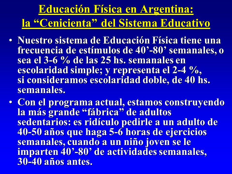 Educación Física en Argentina: la Cenicienta del Sistema Educativo Nuestro sistema de Educación Física tiene una frecuencia de estímulos de 40-80 sema