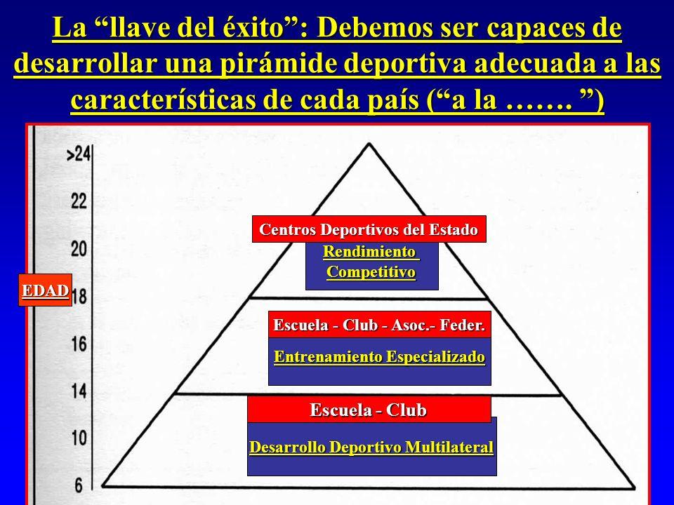 La llave del éxito: Debemos ser capaces de desarrollar una pirámide deportiva adecuada a las características de cada país (a la ……. ) RendimientoCompe