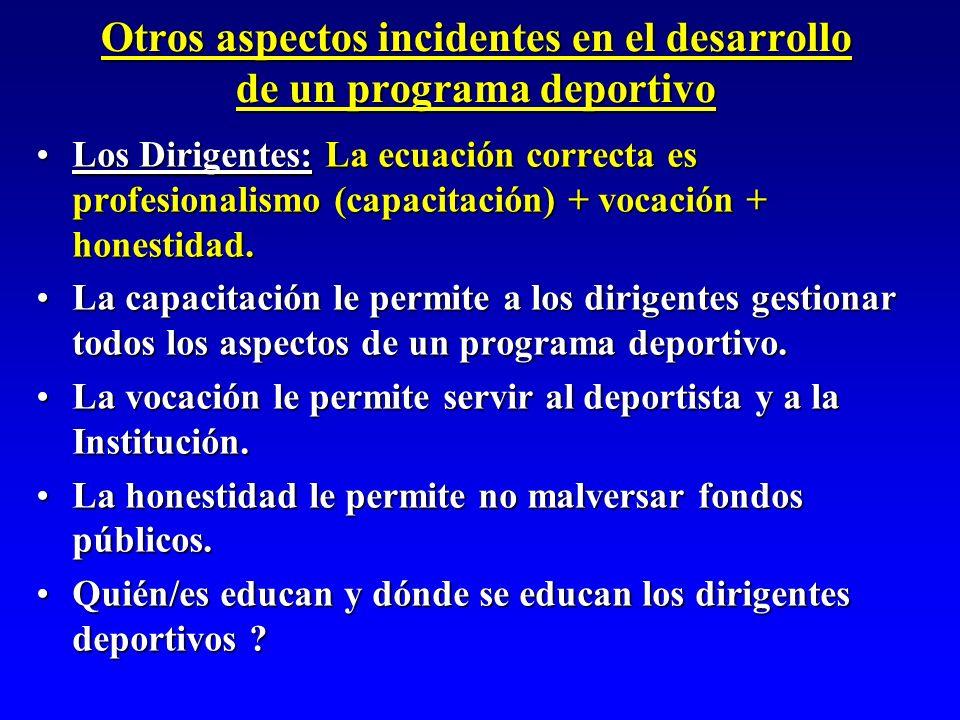 Otros aspectos incidentes en el desarrollo de un programa deportivo Los Dirigentes: La ecuación correcta es profesionalismo (capacitación) + vocación