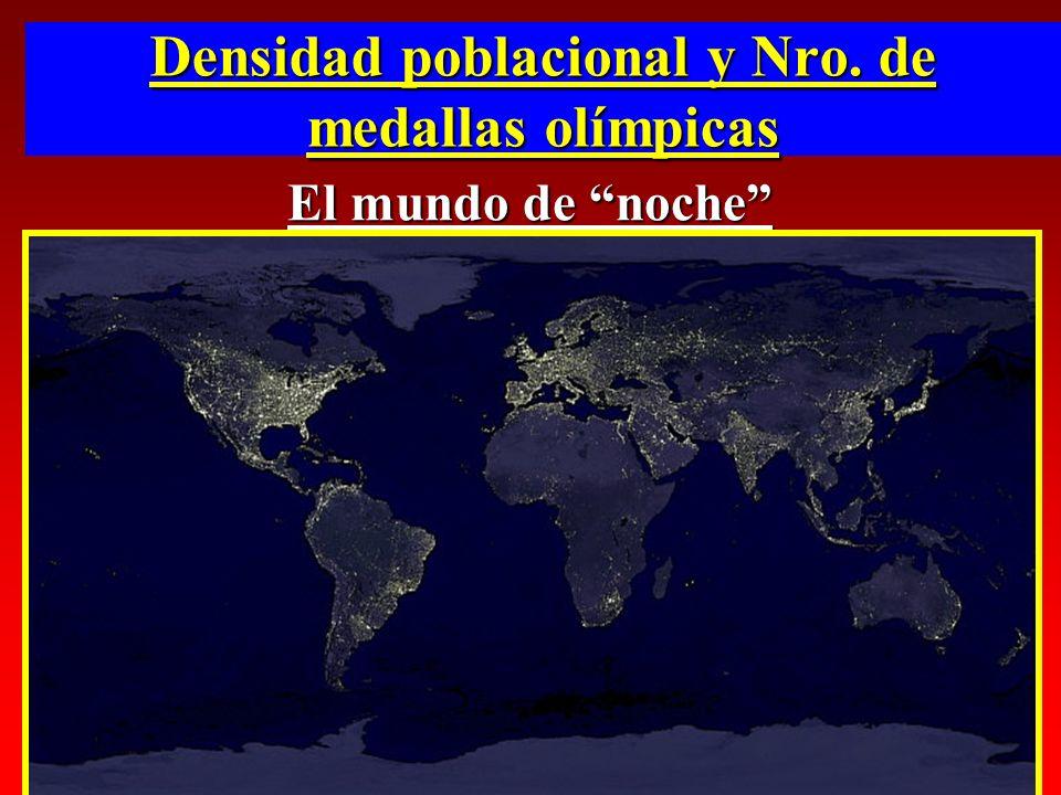 Densidad poblacional y Nro. de medallas olímpicas El mundo de noche