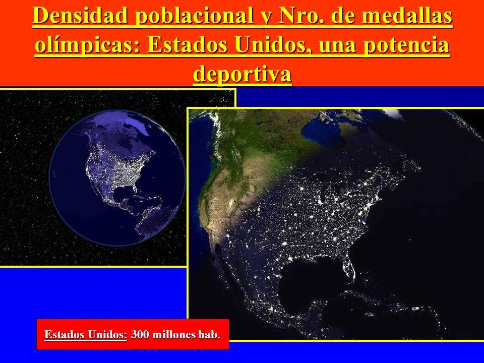 Densidad poblacional y Nro. de medallas olímpicas: Estados Unidos, una potencia deportiva Estados Unidos: 300 millones hab.