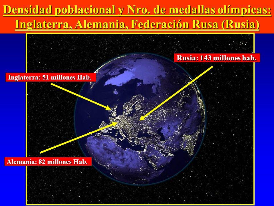 Densidad poblacional y Nro. de medallas olímpicas: Inglaterra, Alemania, Federación Rusa (Rusia) Inglaterra: 51 millones Hab. Alemania: 82 millones Ha