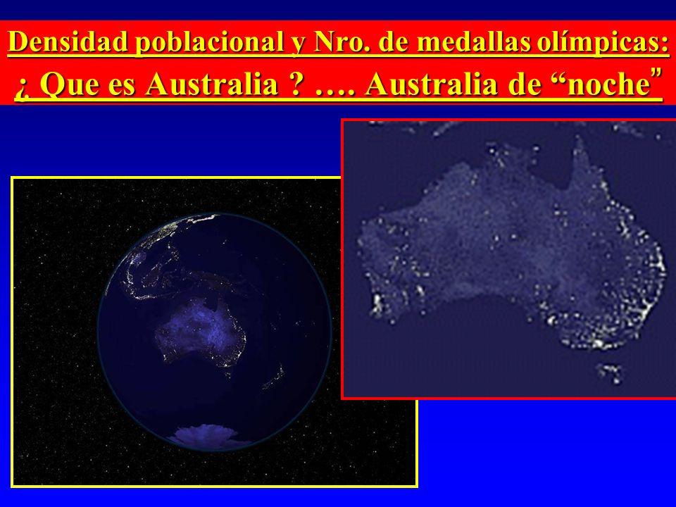Densidad poblacional y Nro. de medallas olímpicas: ¿ Que es Australia ? …. Australia de noche Densidad poblacional y Nro. de medallas olímpicas: ¿ Que