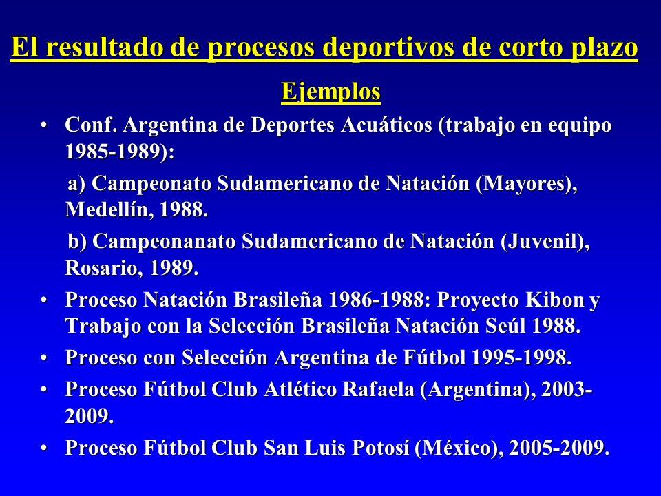 El resultado de procesos deportivos de corto plazo Ejemplos Conf. Argentina de Deportes Acuáticos (trabajo en equipo 1985-1989):Conf. Argentina de Dep