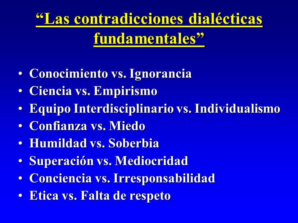 Las contradicciones dialécticas fundamentales Conocimiento vs. IgnoranciaConocimiento vs. Ignorancia Ciencia vs. EmpirismoCiencia vs. Empirismo Equipo