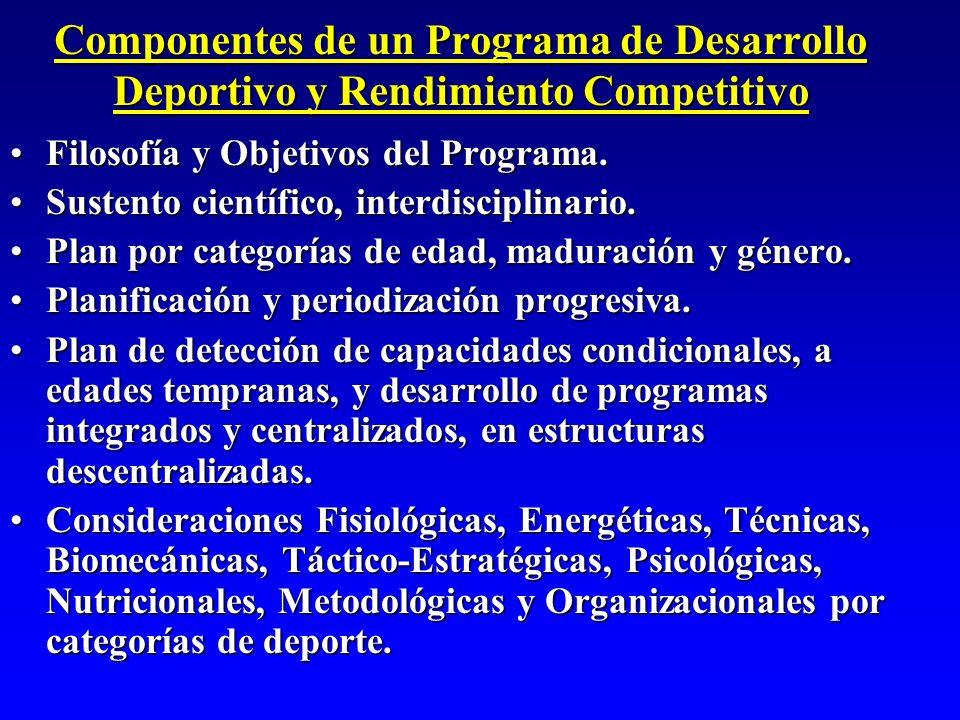Componentes de un Programa de Desarrollo Deportivo y Rendimiento Competitivo Aspectos psico-pedagógicos y psicomotrices para el desarrollo de los programas deportivos infanto- juveniles.Aspectos psico-pedagógicos y psicomotrices para el desarrollo de los programas deportivos infanto- juveniles.