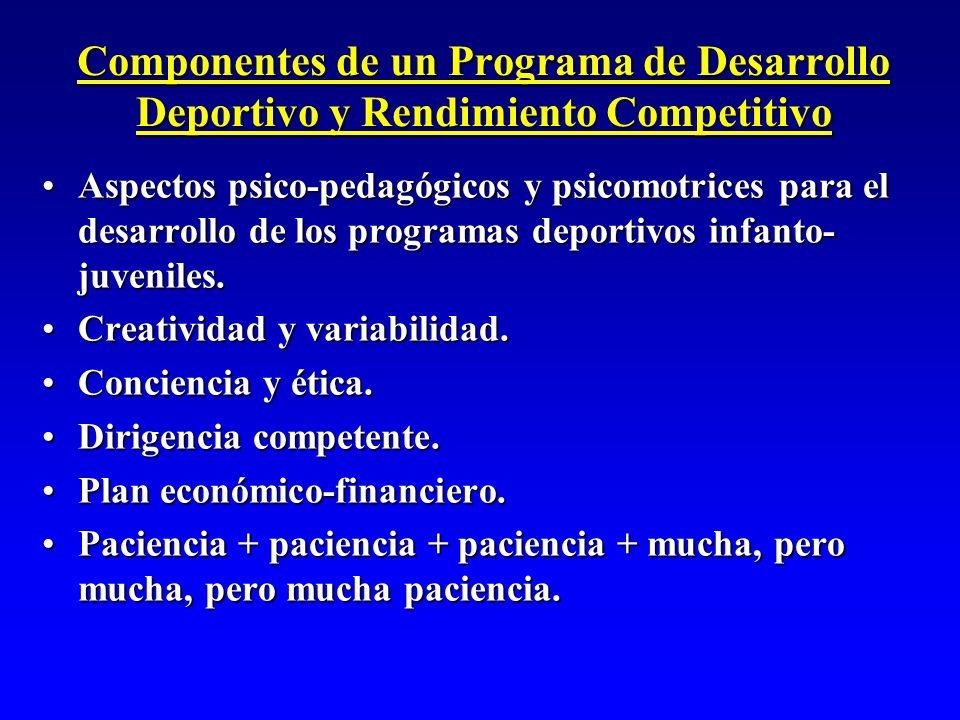 Componentes de un Programa de Desarrollo Deportivo y Rendimiento Competitivo Aspectos psico-pedagógicos y psicomotrices para el desarrollo de los prog