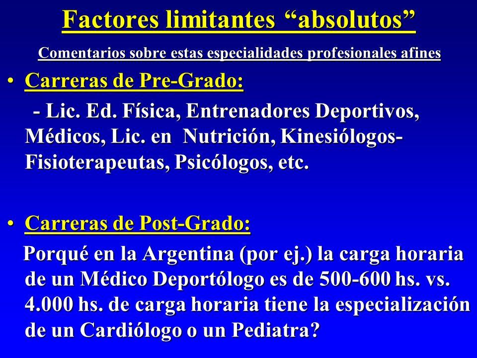 Factores limitantes absolutos Comentarios sobre estas especialidades profesionales afines Carreras de Pre-Grado:Carreras de Pre-Grado: - Lic. Ed. Físi