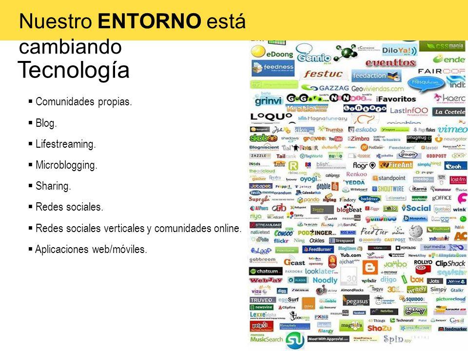 Comunidades propias. Blog. Lifestreaming. Microblogging. Sharing. Redes sociales. Redes sociales verticales y comunidades online. Aplicaciones web/móv
