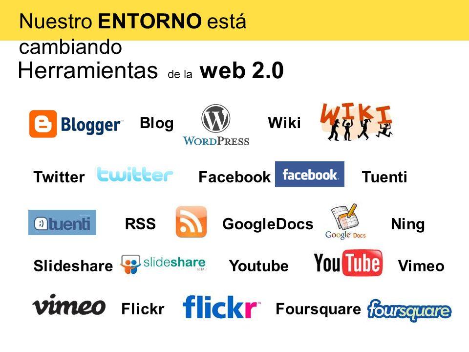 Herramientas de la web 2.0 BlogWiki TwitterFacebookTuenti RSSGoogleDocs SlideshareYoutubeVimeo FlickrFoursquare Ning Nuestro ENTORNO está cambiando