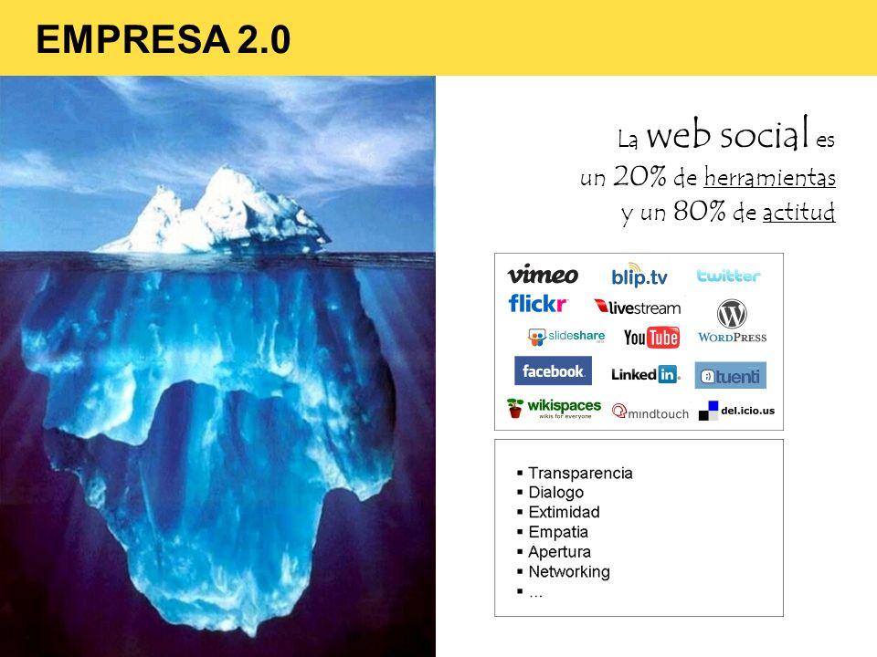 La web social es un 20% de herramientas y un 80% de actitud EMPRESA 2.0