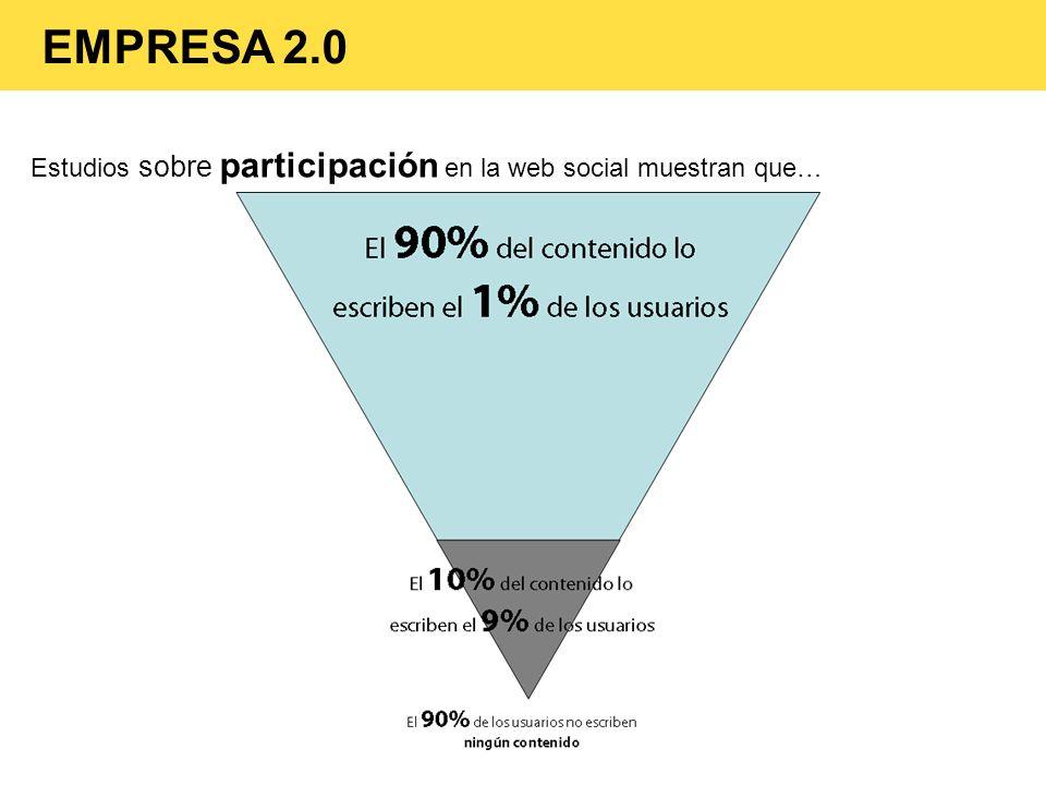 Estudios sobre participación en la web social muestran que… EMPRESA 2.0