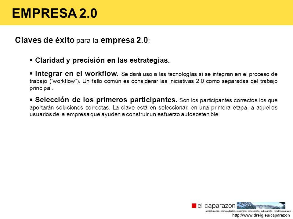 EMPRESA 2.0 Claves de éxito para la empresa 2.0 : Claridad y precisión en las estrategias. Integrar en el workflow. Se dará uso a las tecnologías si s