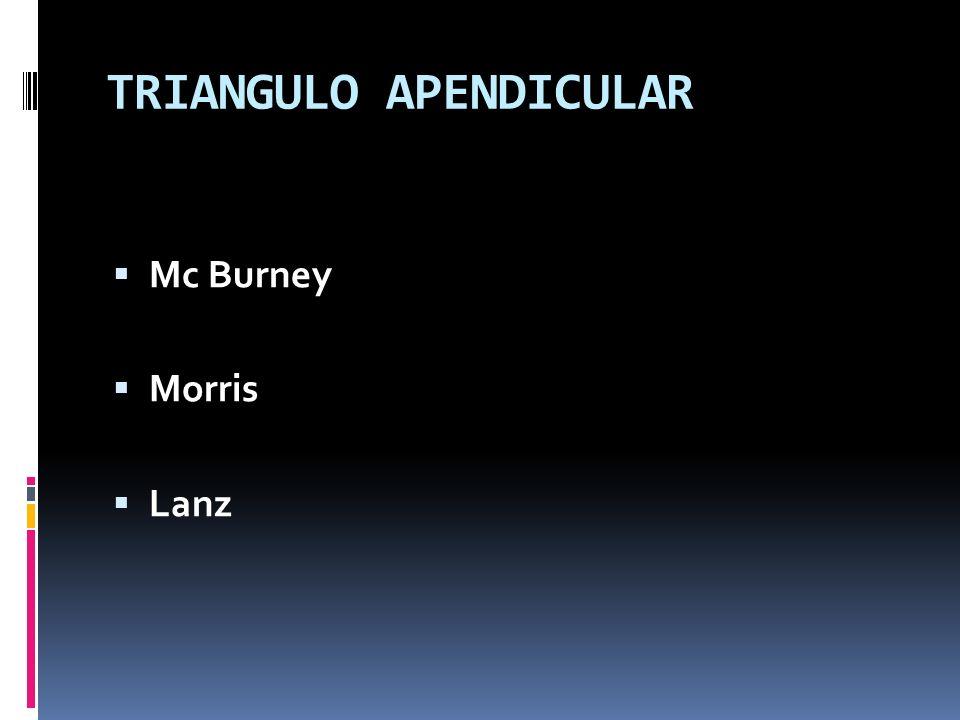 TRIANGULO APENDICULAR Mc Burney Morris Lanz