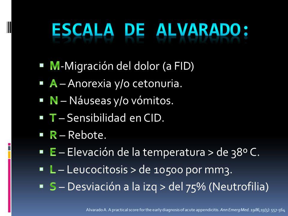 Alvarado A. A practical score for the early diagnosis of acute appendicitis. Ann Emerg Med. 1986;15(5): 557-564