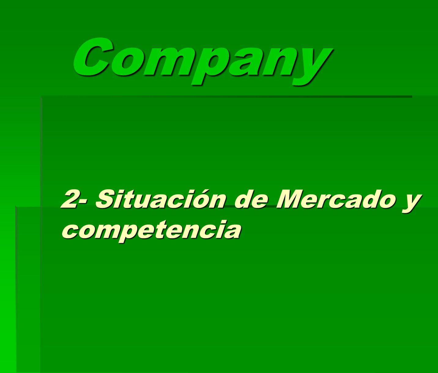 Company 2- Situación de Mercado y competencia
