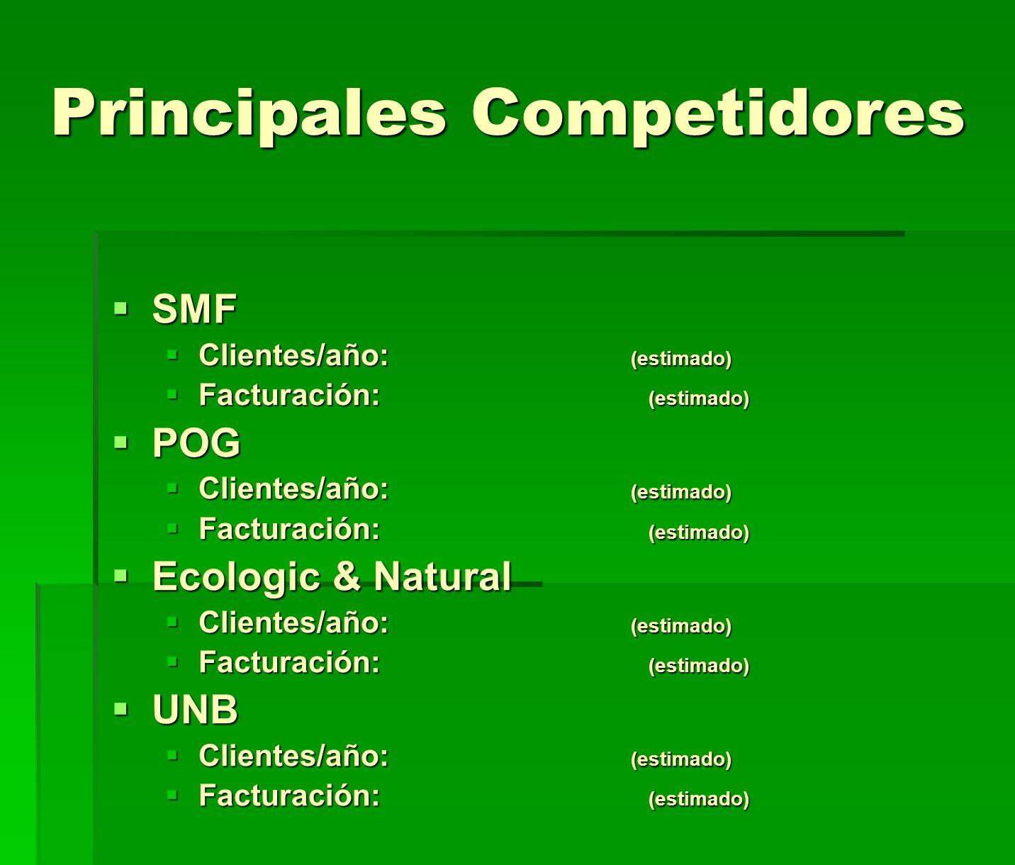 Principales Competidores SMF SMF Clientes/año: (estimado) Clientes/año: (estimado) Facturación: (estimado) Facturación: (estimado) POG POG Clientes/añ