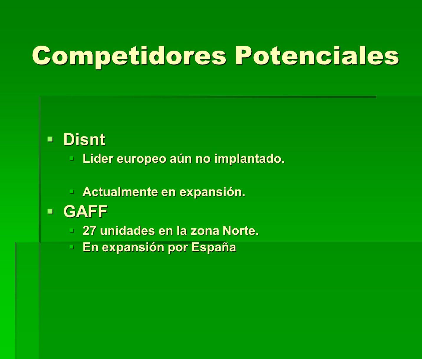 Competidores Potenciales Competidores Potenciales Disnt Disnt Lider europeo aún no implantado. Lider europeo aún no implantado. Actualmente en expansi