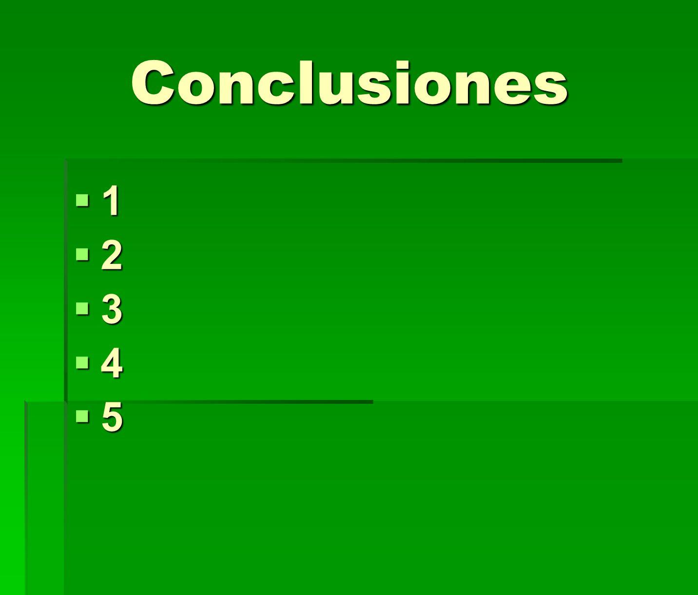Conclusiones 1 2 3 4 5