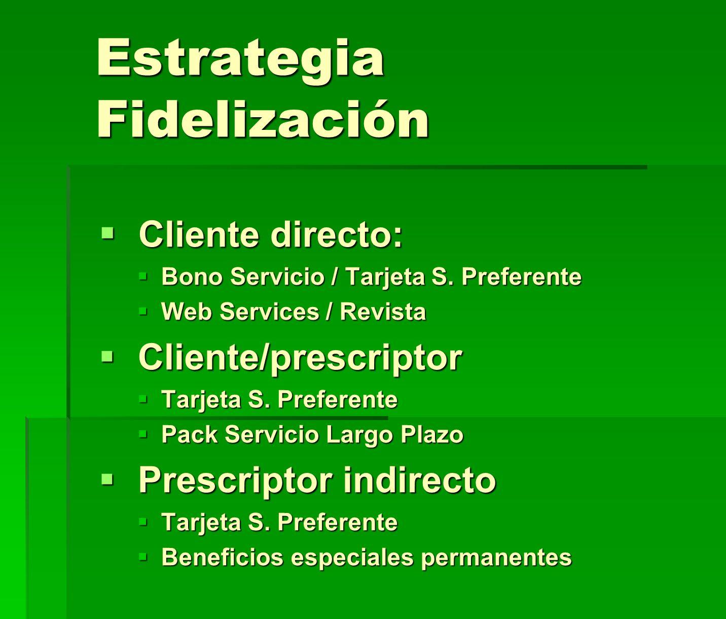 Estrategia Fidelización Cliente directo: Cliente directo: Bono Servicio / Tarjeta S. Preferente Bono Servicio / Tarjeta S. Preferente Web Services / R