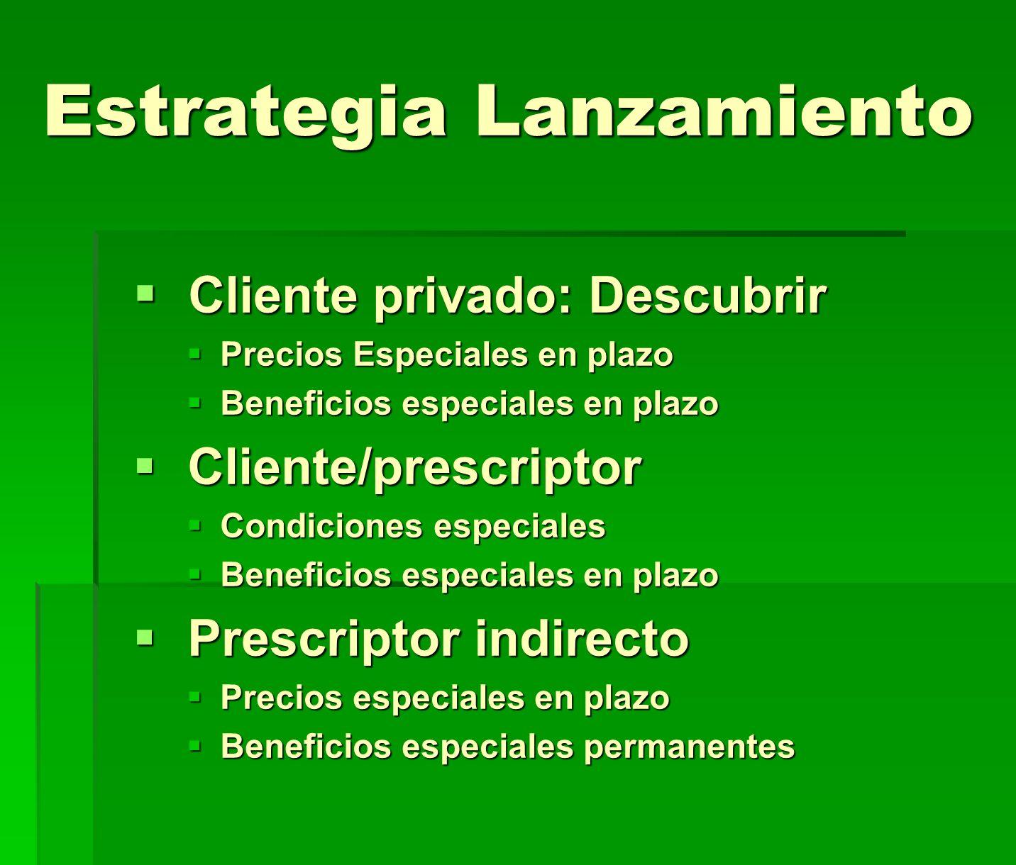 Estrategia Lanzamiento Cliente privado: Descubrir Cliente privado: Descubrir Precios Especiales en plazo Precios Especiales en plazo Beneficios especi