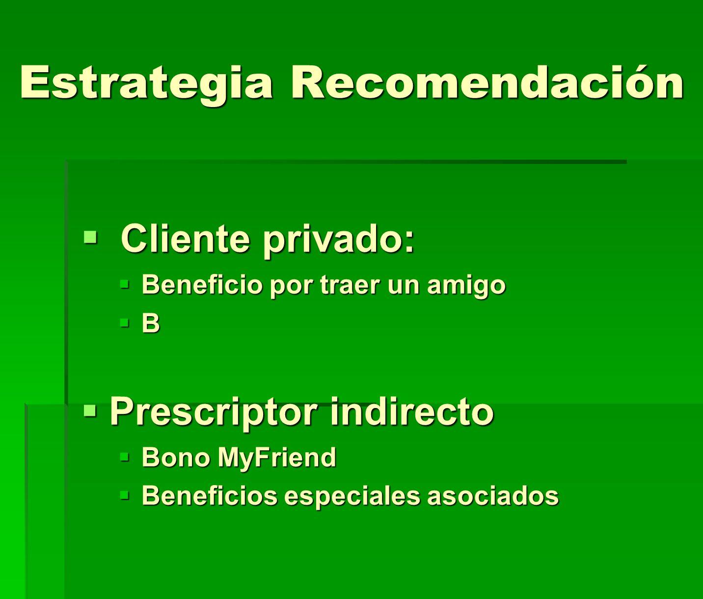 Estrategia Recomendación Cliente privado: Cliente privado: Beneficio por traer un amigo Beneficio por traer un amigo B Prescriptor indirecto Prescript