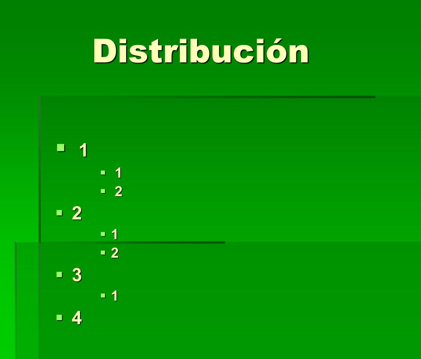 Distribución 1 1 2 2 2 1 2 3 1 4