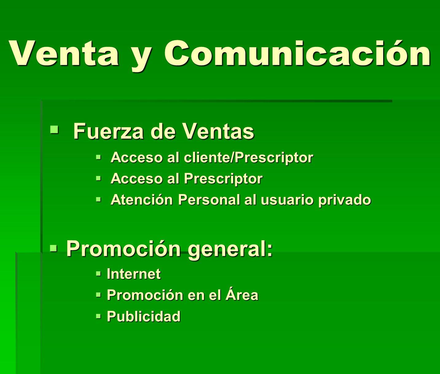 Venta y Comunicación Fuerza de Ventas Fuerza de Ventas Acceso al cliente/Prescriptor Acceso al cliente/Prescriptor Acceso al Prescriptor Acceso al Pre