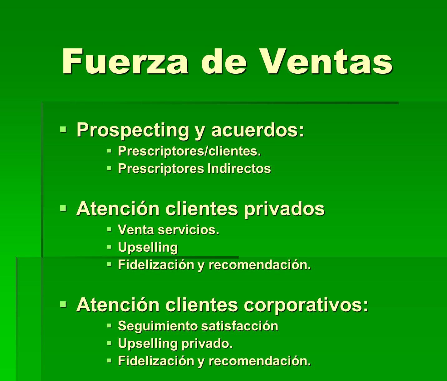 Fuerza de Ventas Prospecting y acuerdos: Prospecting y acuerdos: Prescriptores/clientes. Prescriptores/clientes. Prescriptores Indirectos Prescriptore