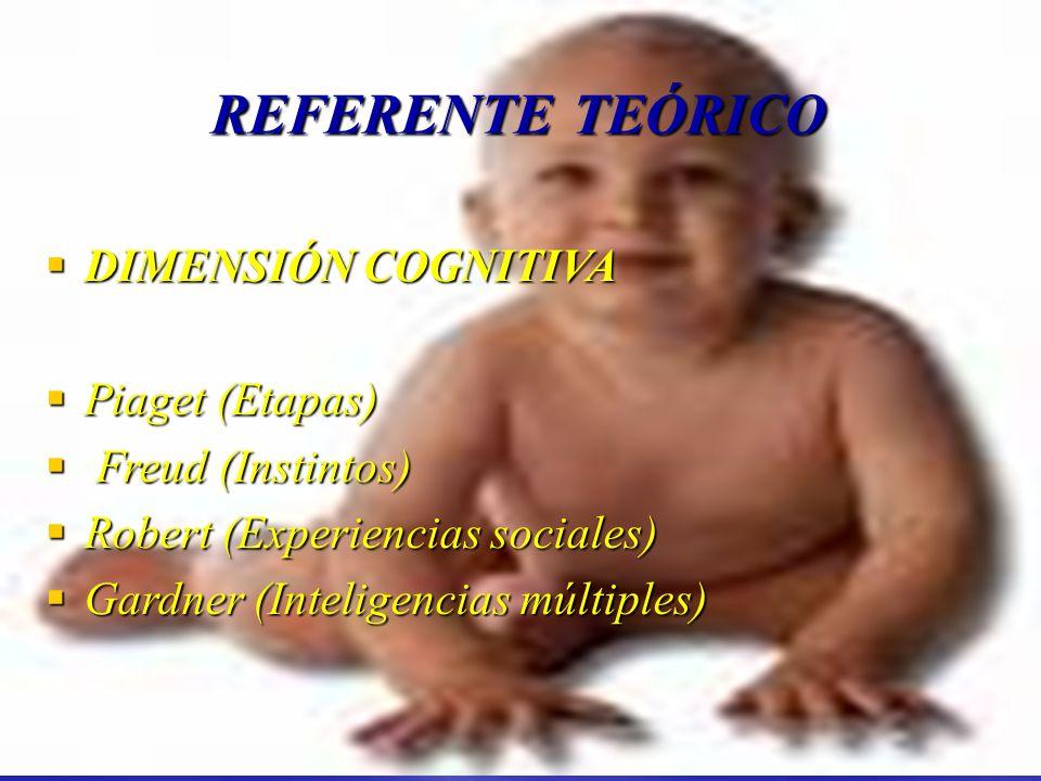 DIMENSIÓN COMUNICATIVA Brenson (sistema aprendido) Brenson (sistema aprendido) Musen (edades) Musen (edades) Bruner (Interacción adultos) Bruner (Interacción adultos) DIMENSIÓN MOTRIZ Gesell (postura estática) Gesell (postura estática)